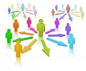 Meios de comunicação sociais. Rede social
