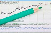 Uptrend Financial Chart Of The Stock Market With Green Pencil. Selective Focus