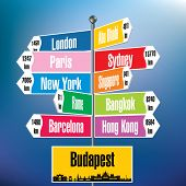 Budapest signpost with cities and distances - vector illustration