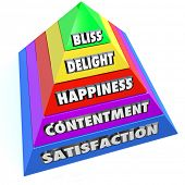 Stages or levels of happiness or joy as words on pyramid steps including satisfaction bliss