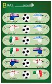 Soccer Tournament  Group E