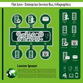Enterprise System Integration and infographics