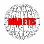 Diabetes.