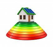 pic of efficiencies  - House with Energy Efficiency Level isolated on white background - JPG