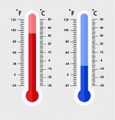 Celsius And Fahrenheit Meteorology Thermometers Measuring. Heat And Cold, Vector Illustration. Therm poster