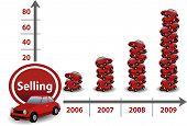 Motor-car Selling