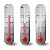 Thermometers Fahrenheit Degree Set