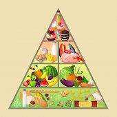 stock photo of food pyramid  - Food pyramid healthy eating diet nutrition concept vector illustration - JPG