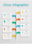 Time line infographic circus