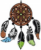 Dream Catcher, Protection