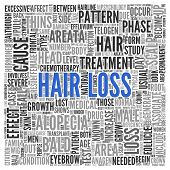 stock photo of alopecia  - Close up HAIR LOSS Text at the Center of Word Tag Cloud on White Background - JPG