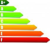 pic of efficiencies  - Energy Rating Certificate Energy Performance Certificates - JPG