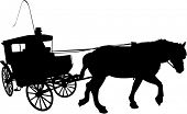 vector image of carriage with coachman