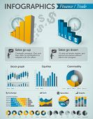 Finance and Trade infographics - charts, graphs, symbols, info charts & other business design elemen