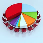Round meeting table like a pie chart