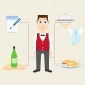 Waiter with Food and Drink