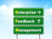 3D Enterprise Feedback Management Road Sign