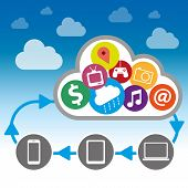 Technology Devices On Cloud Storage