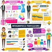 Fashion Designer, Photographer, Construction Engineer And Jeweler Professions Infographic. Vector Ch poster