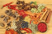 Spices Composition