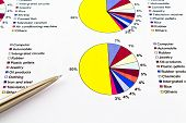 Business Concept With Pen And Financial Pie Graph