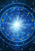 astrology wheel with zodiac symbols over blue background with stars