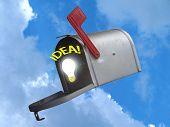 Mail Idea