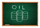 Oil Barrel On Green Chalkboard