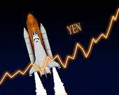 Yen Chart Forex