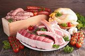 pic of raw chicken sausage  - assorted raw meat - JPG