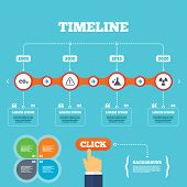 stock photo of carbon-dioxide  - Timeline with arrows and quotes - JPG