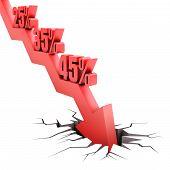 Percentage Fall