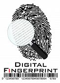 digitaler Fingerabdruck online-id