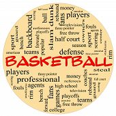 Round Basketball Word Cloud