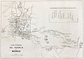 Old map of the road from Puebla to Mexico city. Created by Gillot, published on L'Illustration, Jour