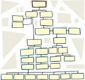 Komplexe Flussdiagramm