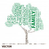 Vector eps concept or conceptual green text word cloud or tagcloud as a tree isolated on white backg