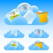 Cloud Document Communication Set