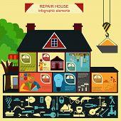 House repair infographic, set elements.