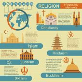 picture of sikh  - Religion infographics - JPG