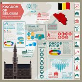 Belgium infographics, statistical data, sights