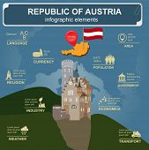 Austria  infographics, statistical data, sights