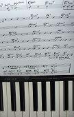 Score With Keyboard