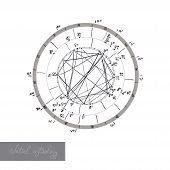 Horoscope Natal Chart, Astrological Celestial Map, Cosmogram, Vitasphere, Radix. White Black Color.  poster