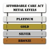 picture of bronze silver gold platinum  - ACA or Affordable Care Act Metal Levels on signs including Platinum Gold Silver and Bronze along with dollars signs for each level - JPG