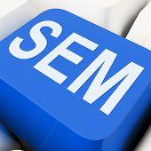 Sem Key Mean Search Engine Marketing .