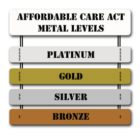 pic of bronze silver gold platinum  - ACA or Affordable Care Act Metal Levels on signs including Platinum Gold Silver and Bronze along with dollars signs for each level - JPG