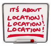 Its All About Location Words Board Best Ideal Area Place