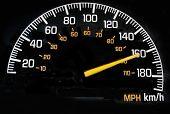 speedometer 160kph