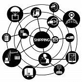shipping network